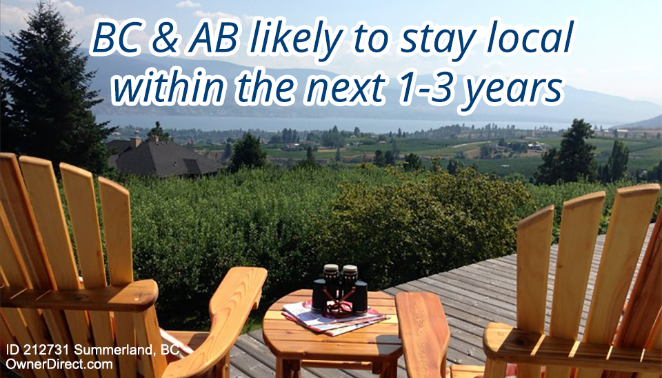 BC & AB likely to stay local within the next 1-3 years